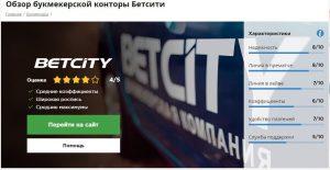 Бет-Сити_рейтинг-min