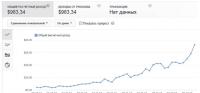 статистика коновалова