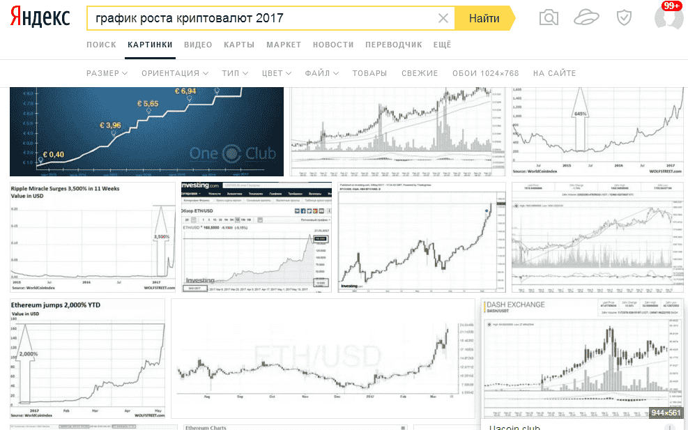 График роста криптовалют 2017